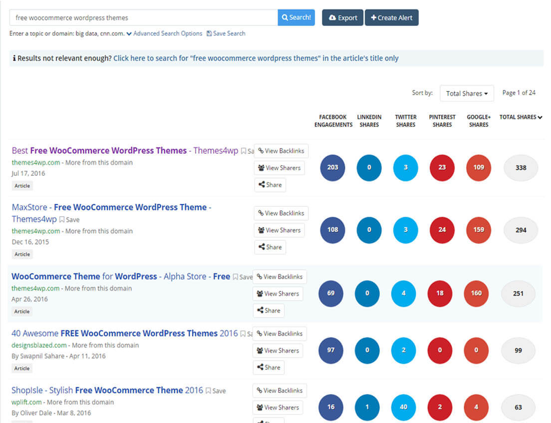 competitor analysis with buzzsumo