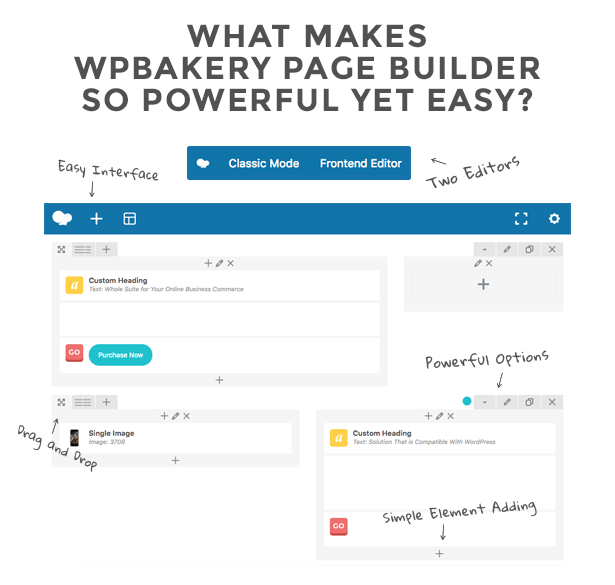 what-makes-wpb-special-page-builder