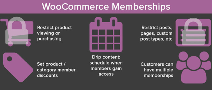 woocommerce-memberships-wordpress-plugin