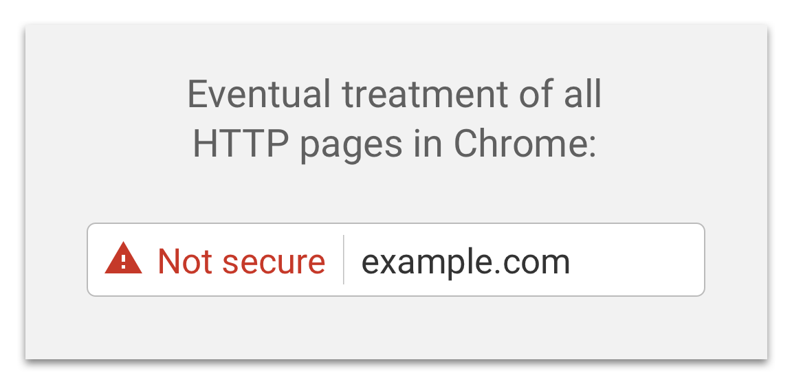 SSL Warning in Google Chrome