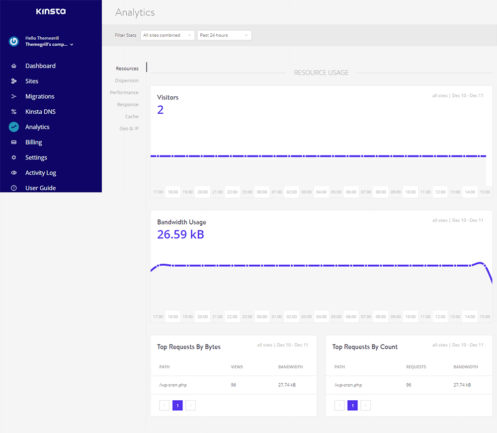 kinsta-hosting-analytics