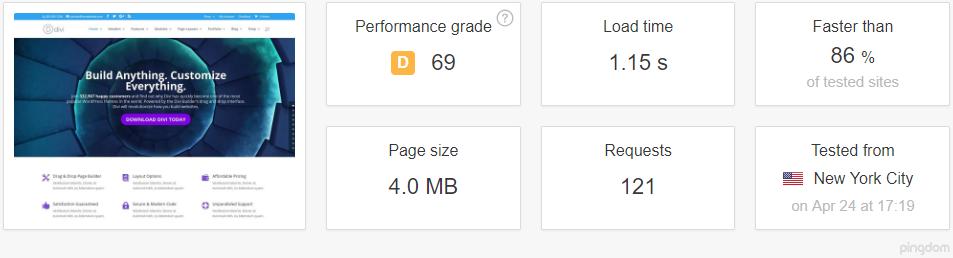 divi-pingdom-speed-test-result