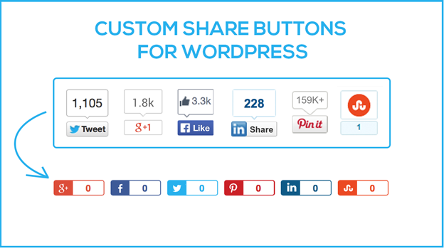 WordPress-ui-social-media-sharing