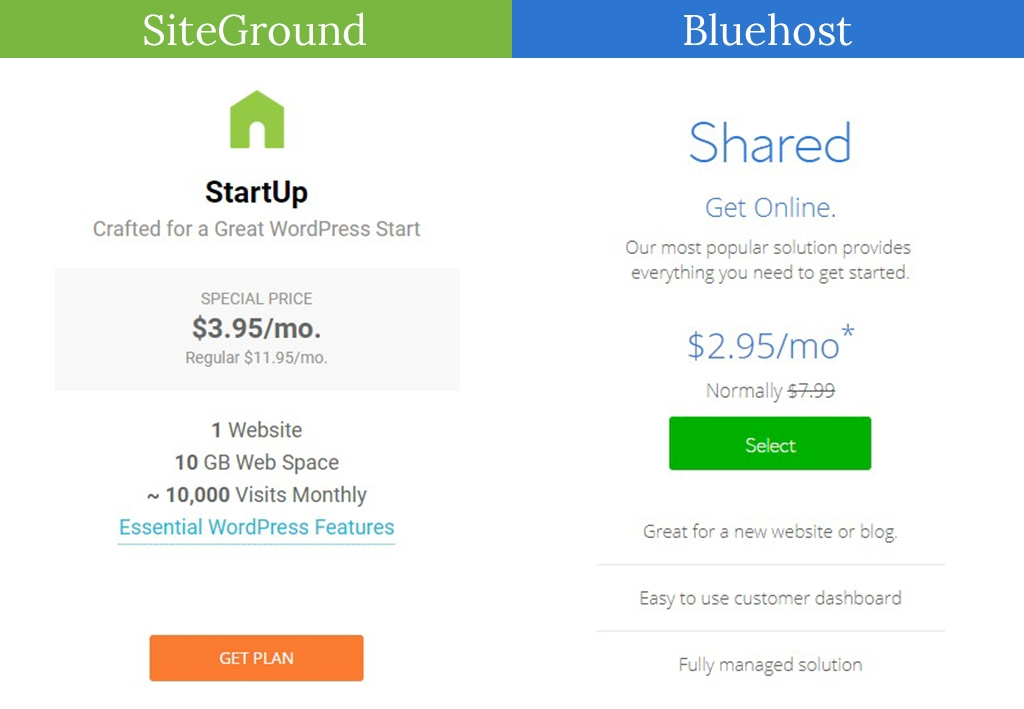 Siteground and Bluehost pricing Table