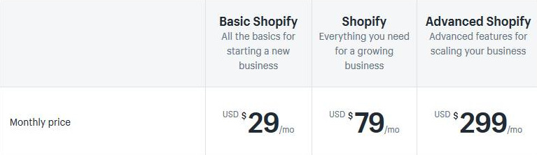 shopify vs wordpress pricing