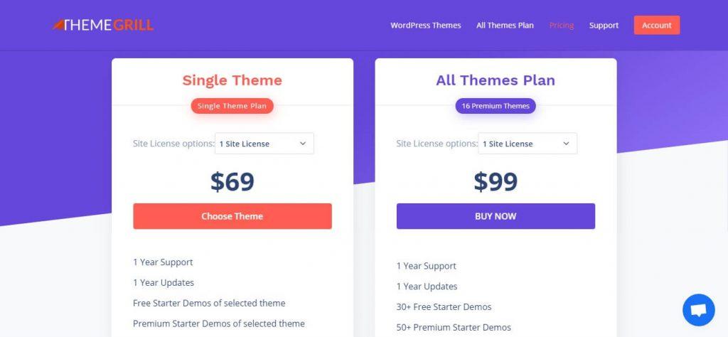 pricing-wordpress-vs-blogger-1