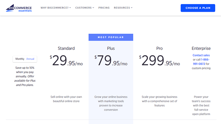 BigCommerce Payment Structure