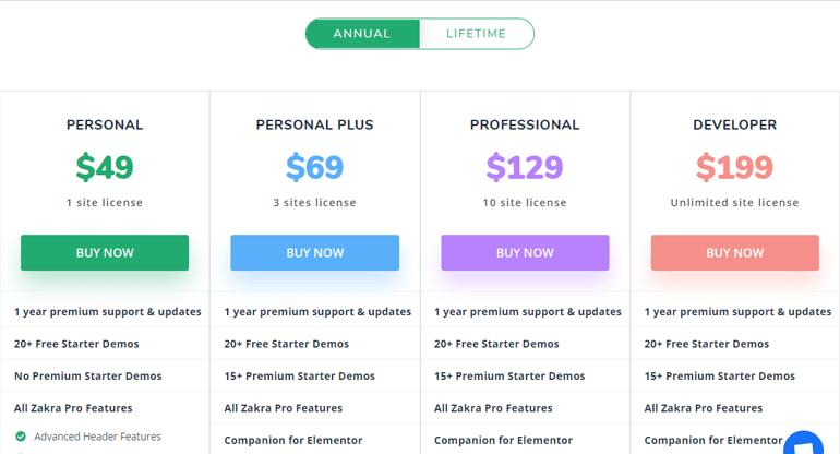 Zakra Theme Pricing Plans