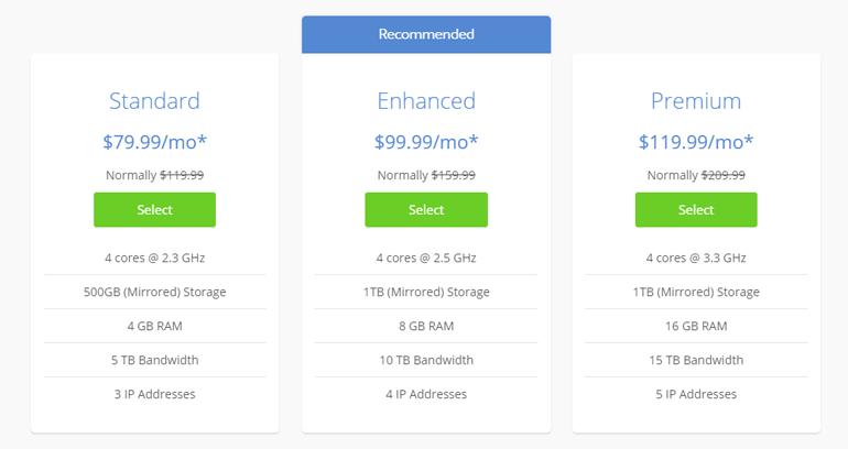 Dedicated Hosting Price