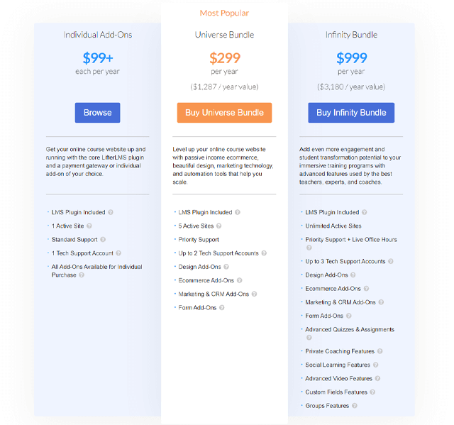LifterLMS vs LearnDash Pricing
