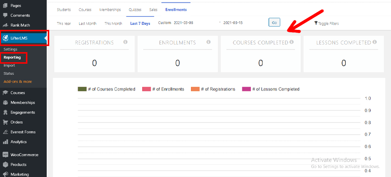 LifterLMS Reporting