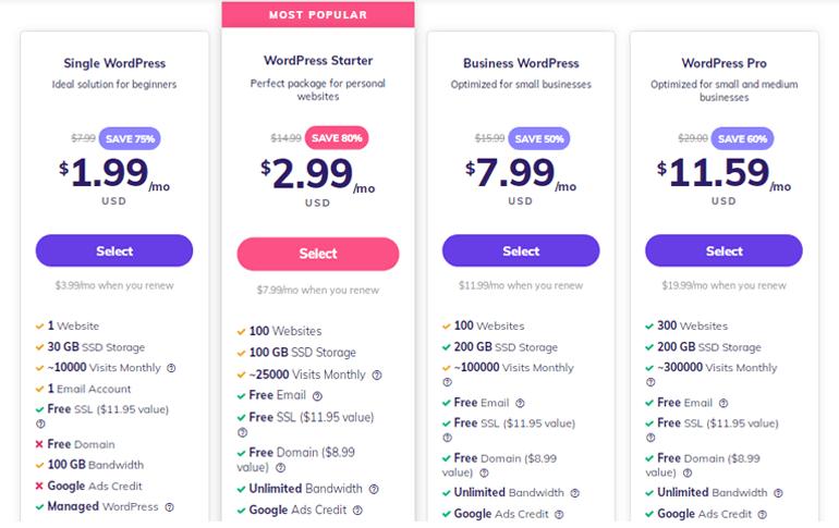 Hostinger WordPress Hosting Pricing Review
