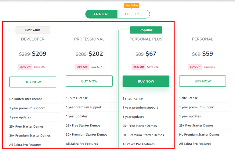Zakra Theme Plans with Premium Starter Templates