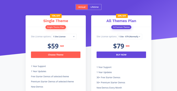 Best Place to Get WordPress Themes  themegrillpricing